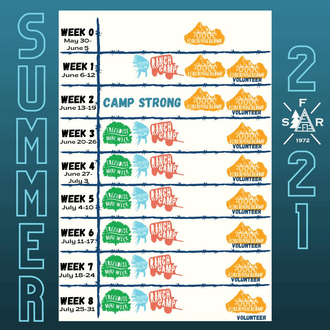 Summer 2021 Dates (1)