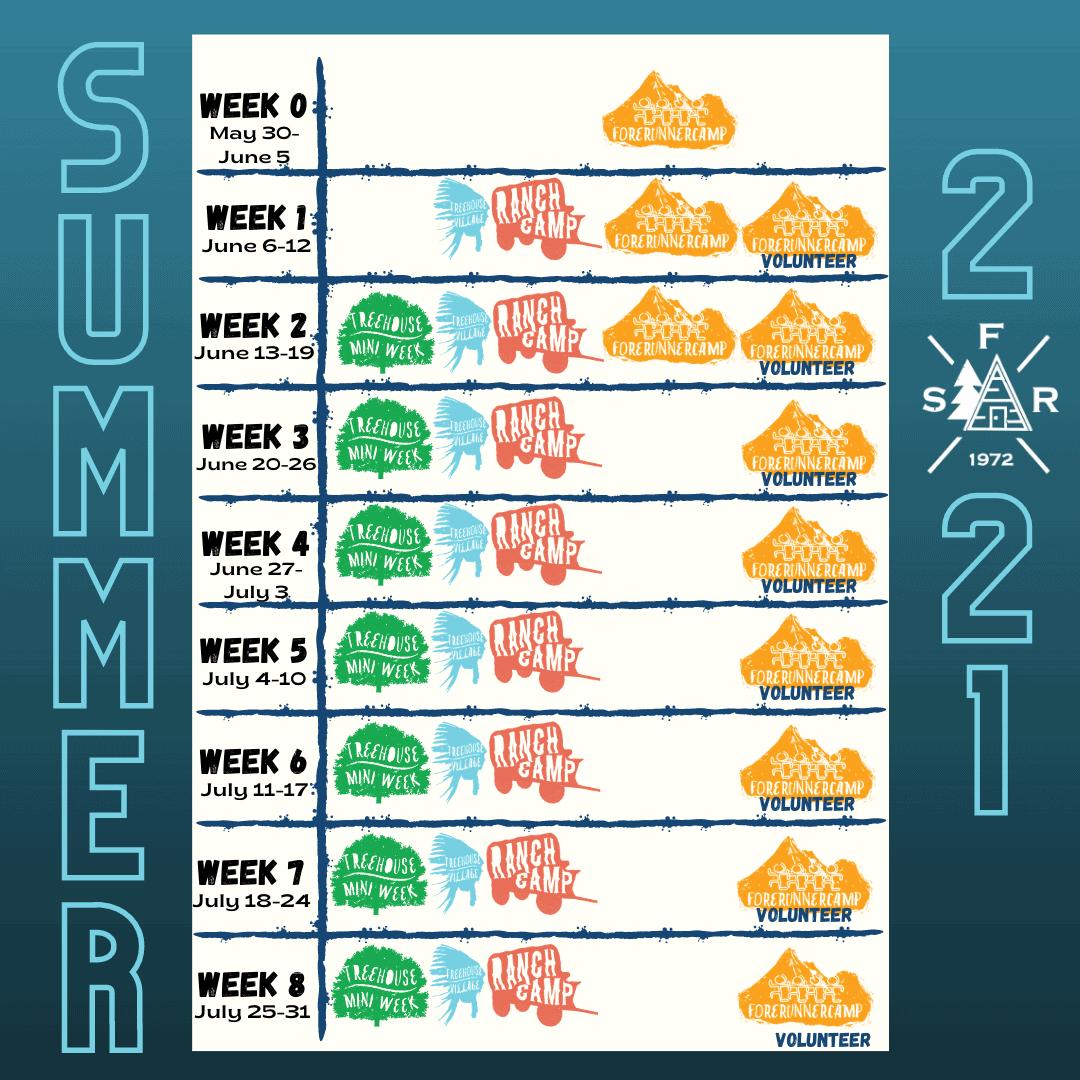 Summer 2021 Dates (3)